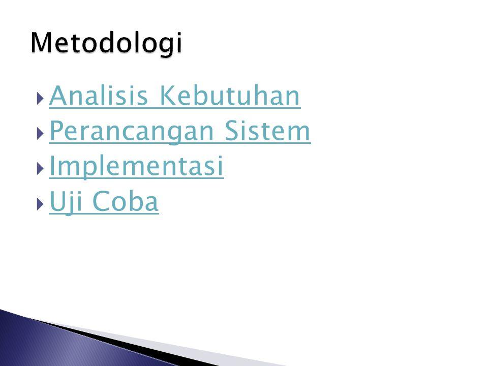 Metodologi Analisis Kebutuhan Perancangan Sistem Implementasi Uji Coba
