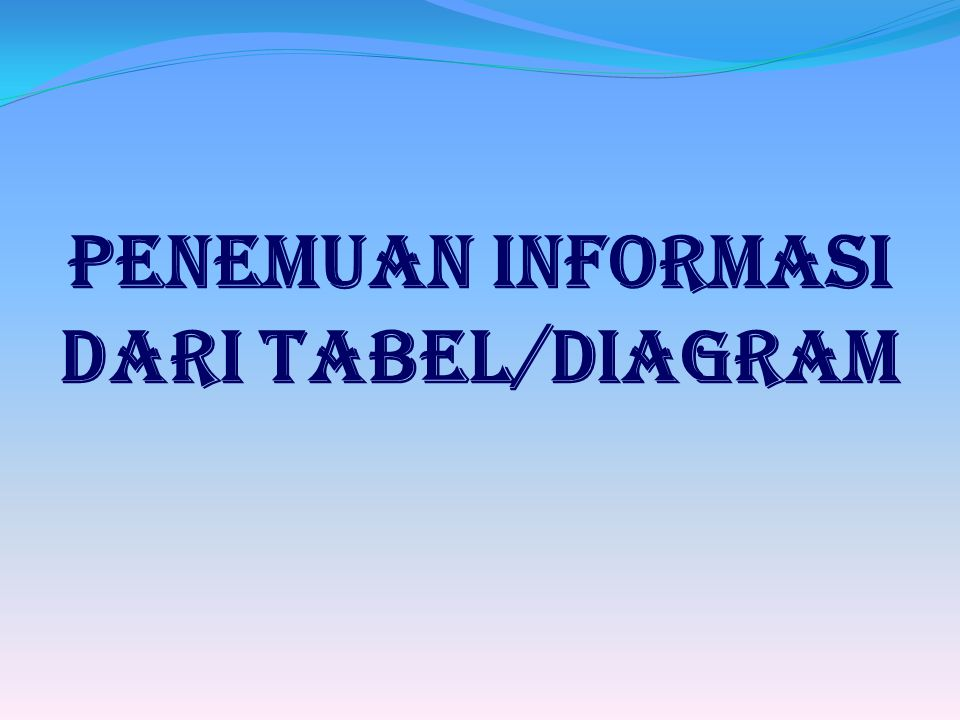 Penemuan informasi dari tabel/diagram