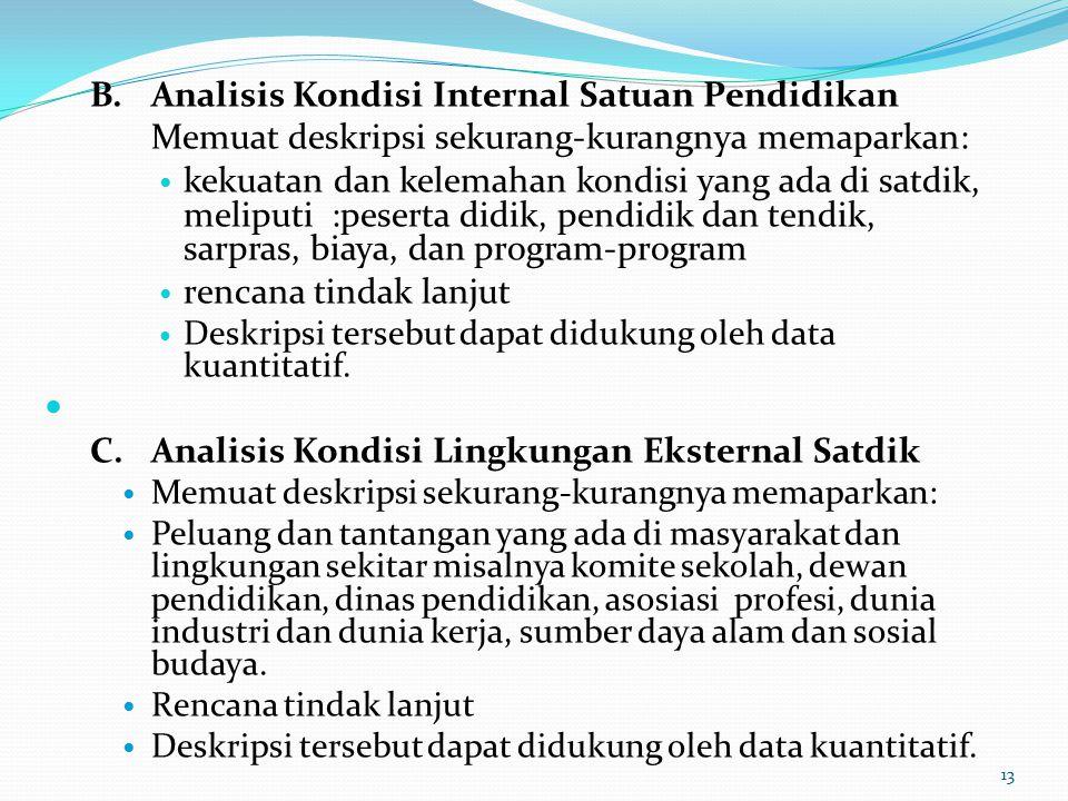B. Analisis Kondisi Internal Satuan Pendidikan