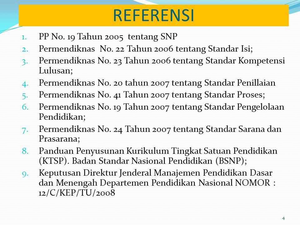 REFERENSI PP No. 19 Tahun 2005 tentang SNP