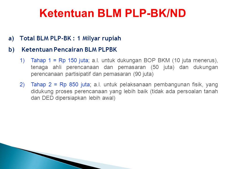 Ketentuan BLM PLP-BK/ND