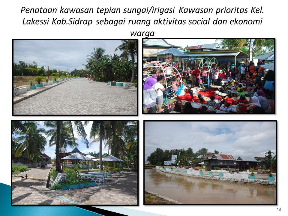 Penataan kawasan tepian sungai/irigasi Kawasan prioritas Kel
