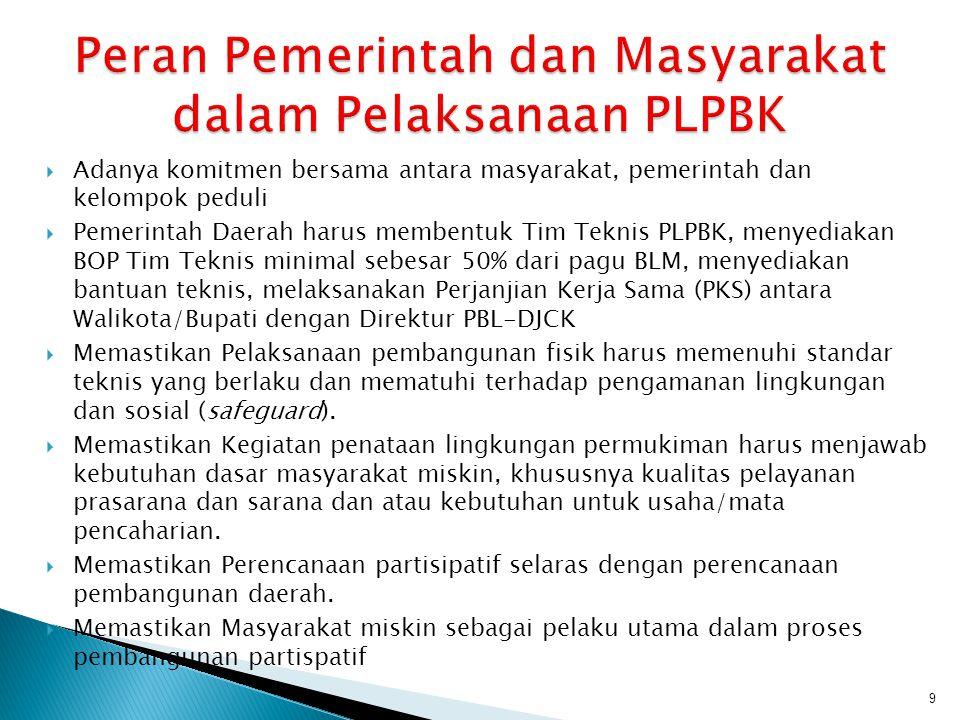 Peran Pemerintah dan Masyarakat dalam Pelaksanaan PLPBK
