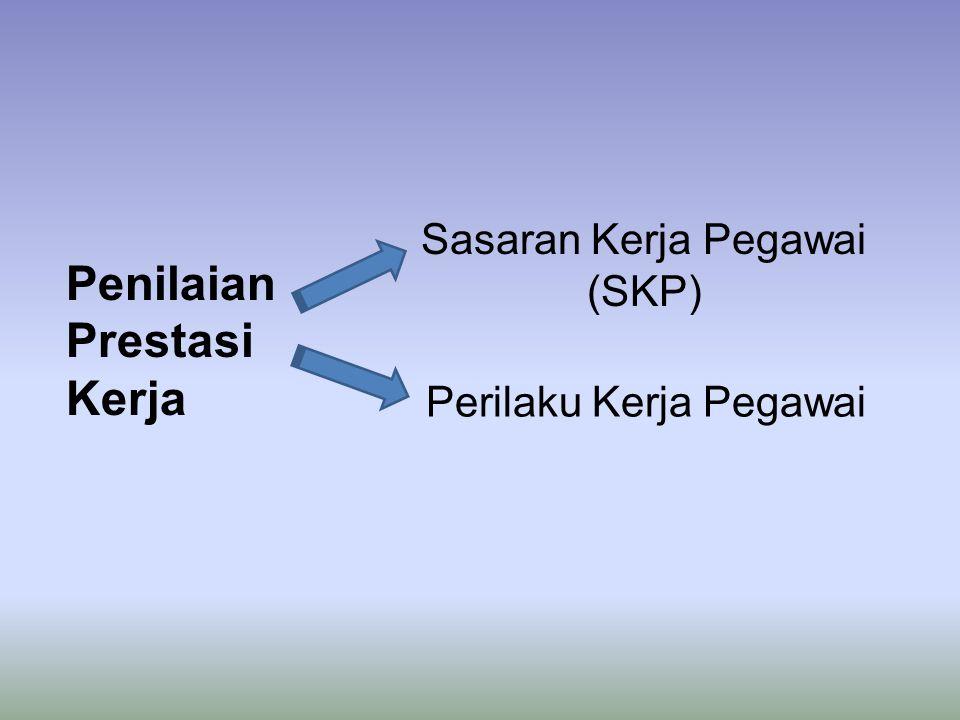 Sasaran Kerja Pegawai (SKP)