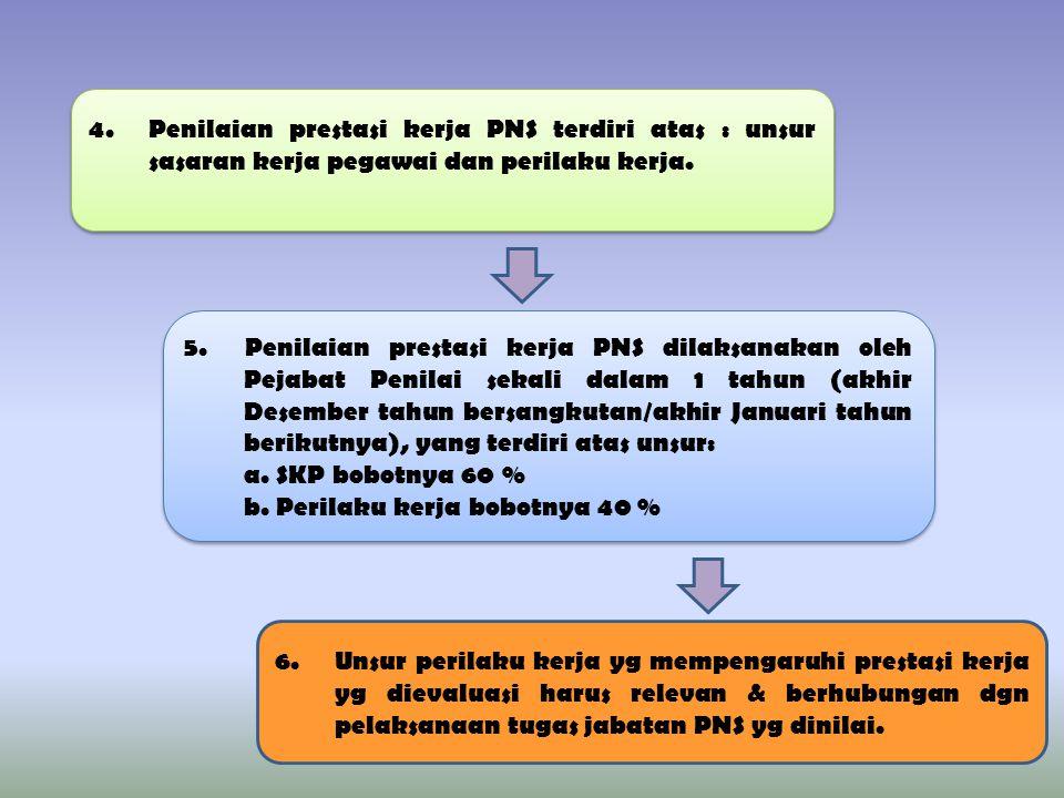 4. Penilaian prestasi kerja PNS terdiri atas : unsur sasaran kerja pegawai dan perilaku kerja.