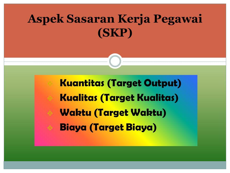 Aspek Sasaran Kerja Pegawai (SKP)