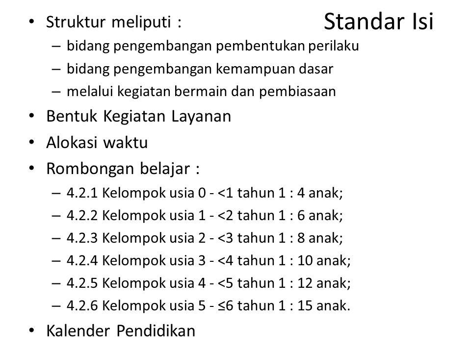 Standar Isi Struktur meliputi : Bentuk Kegiatan Layanan Alokasi waktu