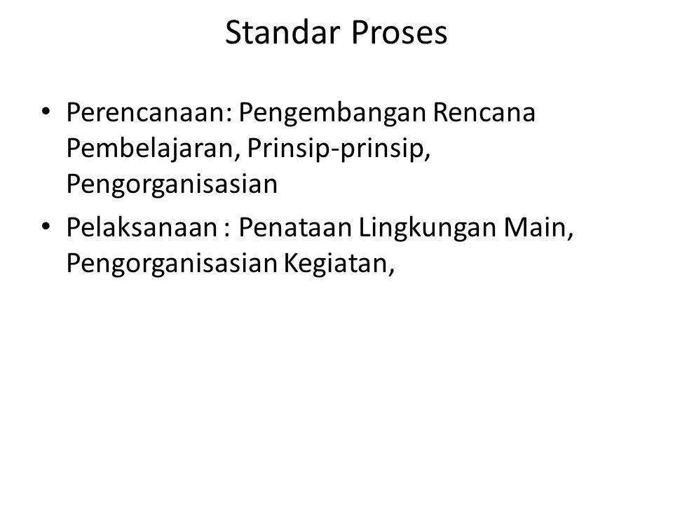 Standar Proses Perencanaan: Pengembangan Rencana Pembelajaran, Prinsip-prinsip, Pengorganisasian.