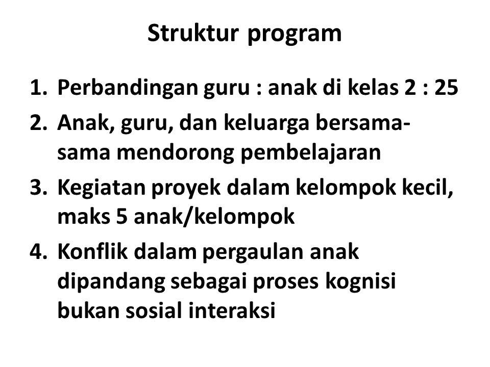 Struktur program Perbandingan guru : anak di kelas 2 : 25