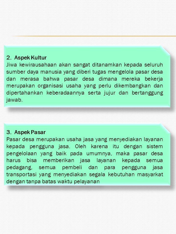 2. Aspek Kultur