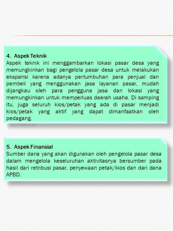 4. Aspek Teknik