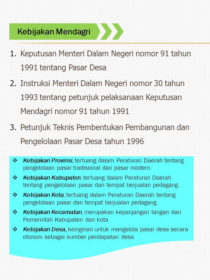 Kebijakan Mendagri Keputusan Menteri Dalam Negeri nomor 91 tahun 1991 tentang Pasar Desa.