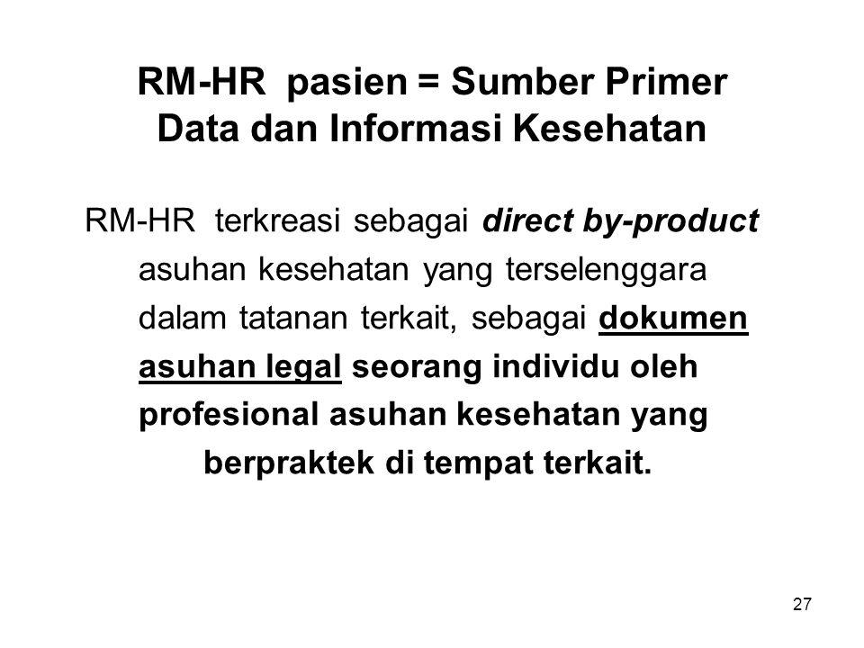 RM-HR pasien = Sumber Primer Data dan Informasi Kesehatan