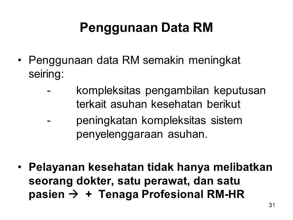 Penggunaan Data RM Penggunaan data RM semakin meningkat seiring: