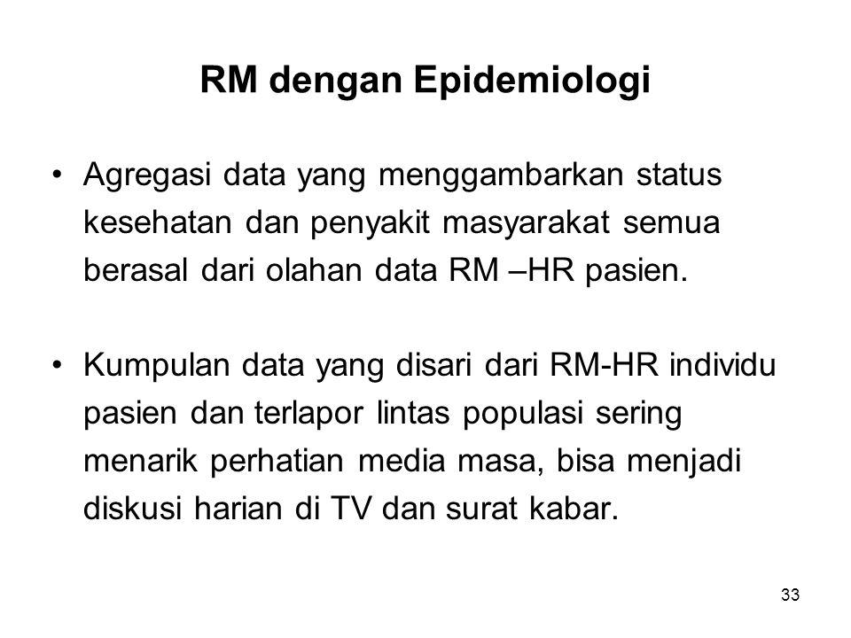 RM dengan Epidemiologi