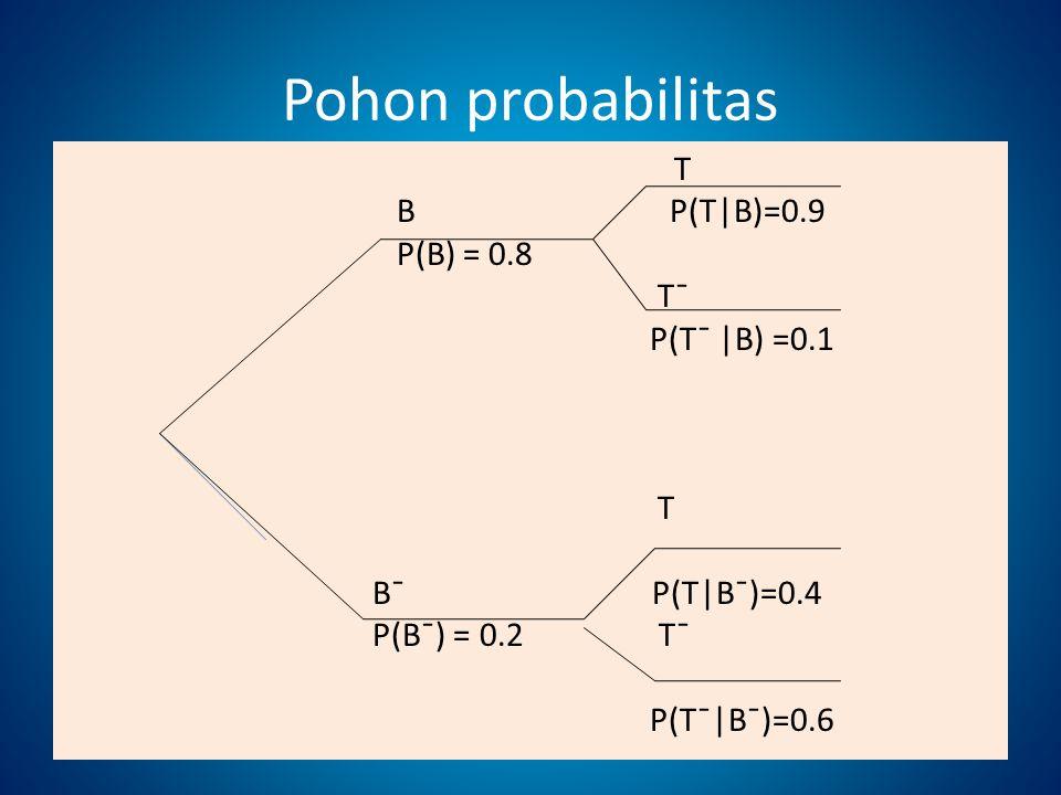 Pohon probabilitas T B P(T|B)=0.9 P(B) = 0.8 Tˉ P(Tˉ |B) =0.1 Bˉ P(T|Bˉ)=0.4 P(Bˉ) = 0.2 Tˉ P(Tˉ|Bˉ)=0.6