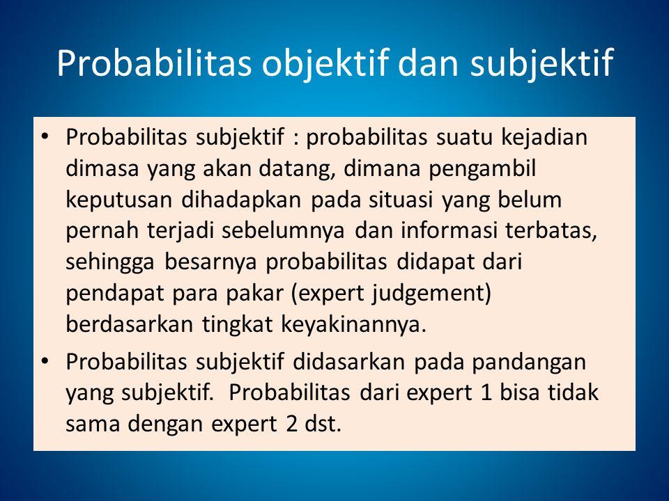 Probabilitas objektif dan subjektif
