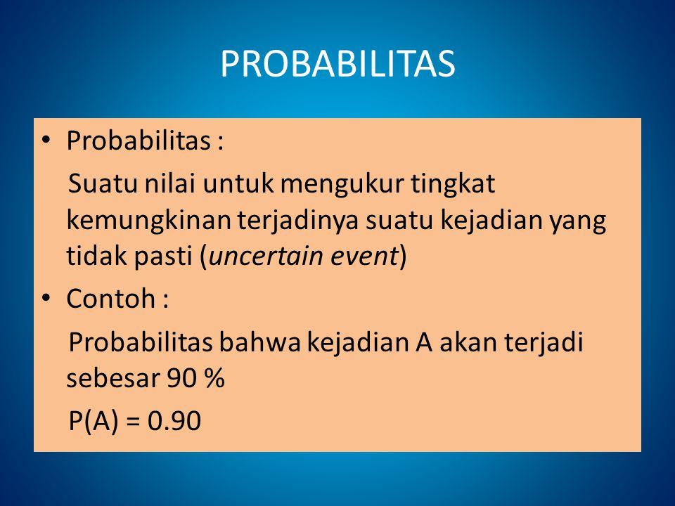 PROBABILITAS Probabilitas :