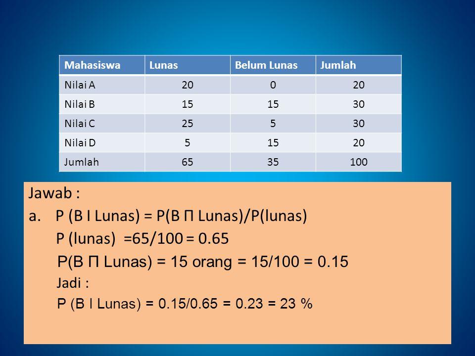 P (B І Lunas) = P(B Π Lunas)/P(lunas) P (lunas) =65/100 = 0.65