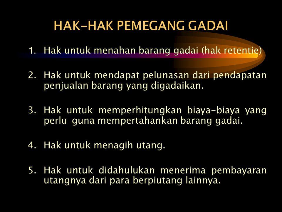 HAK-HAK PEMEGANG GADAI