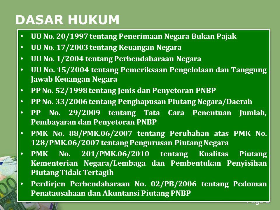 DASAR HUKUM UU No. 20/1997 tentang Penerimaan Negara Bukan Pajak