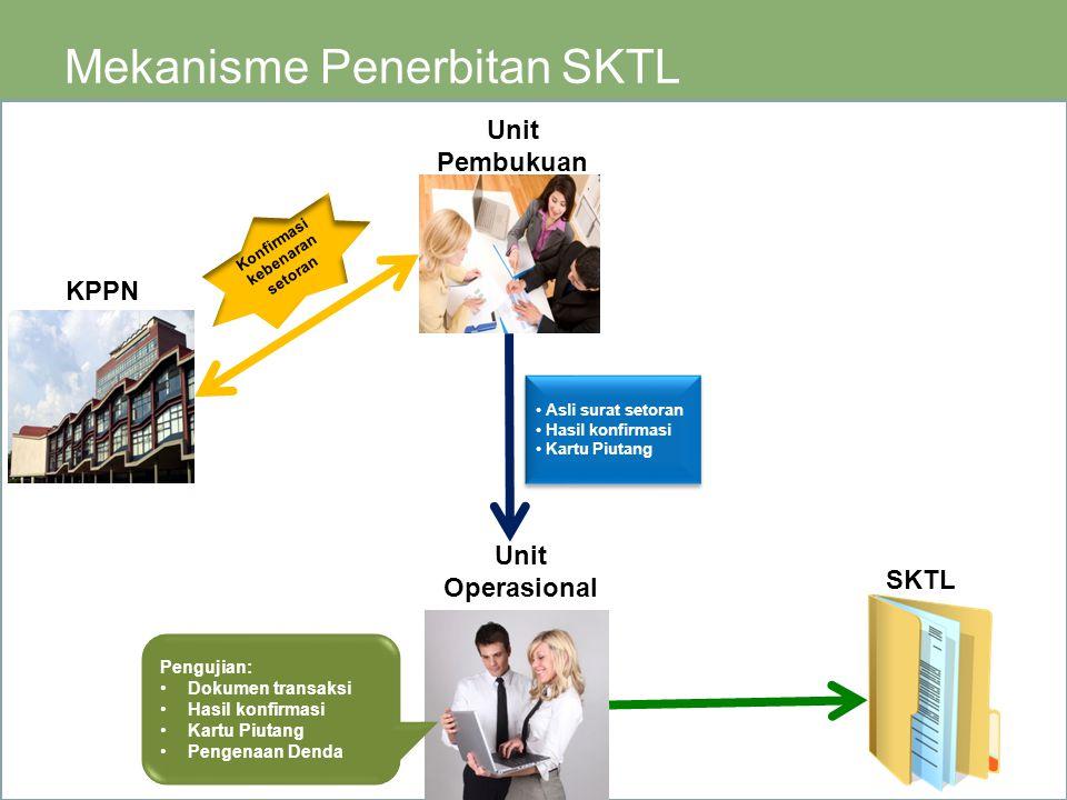 Mekanisme Penerbitan SKTL