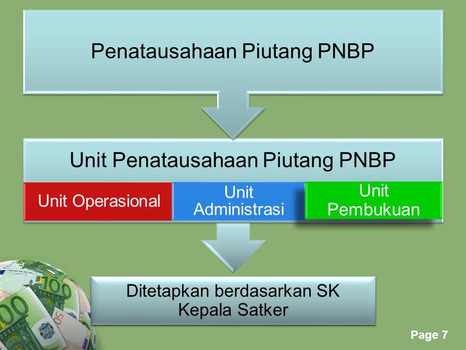 Unit Penatausahaan Piutang PNBP Penatausahaan Piutang PNBP