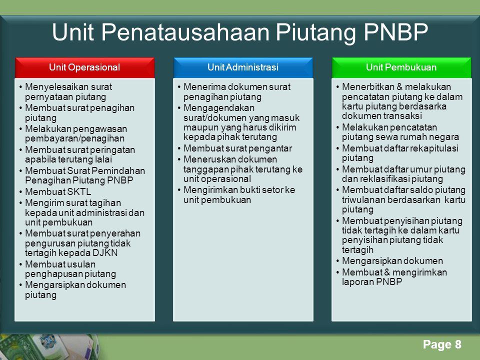Unit Penatausahaan Piutang PNBP
