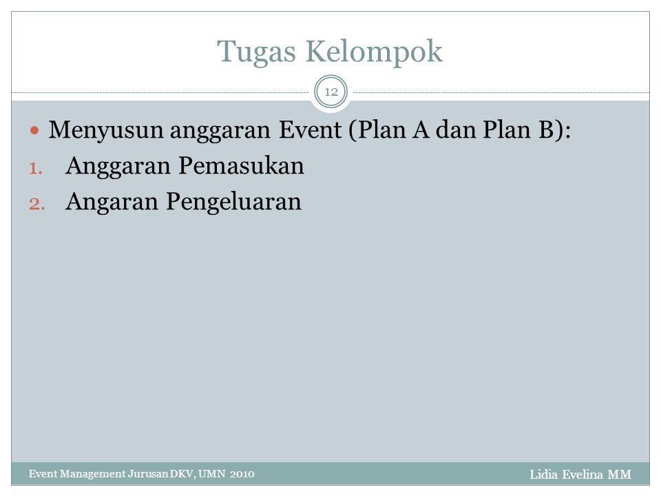 Tugas Kelompok Menyusun anggaran Event (Plan A dan Plan B):
