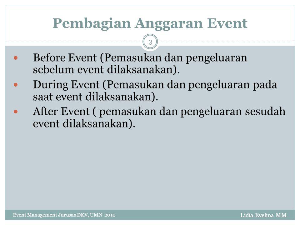 Pembagian Anggaran Event