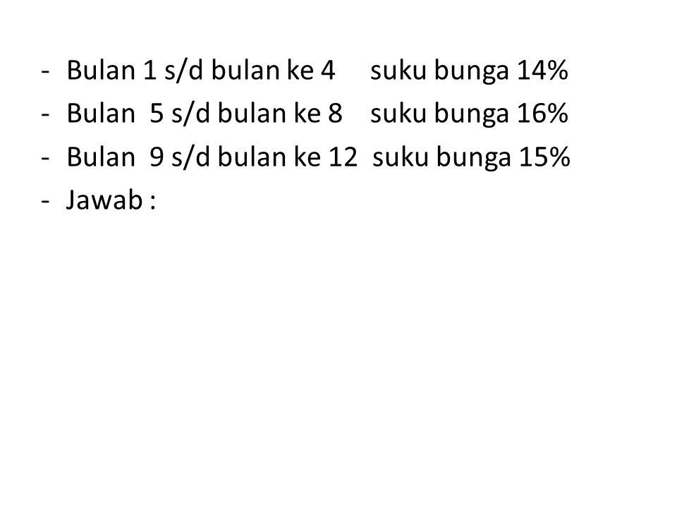 Bulan 1 s/d bulan ke 4 suku bunga 14%