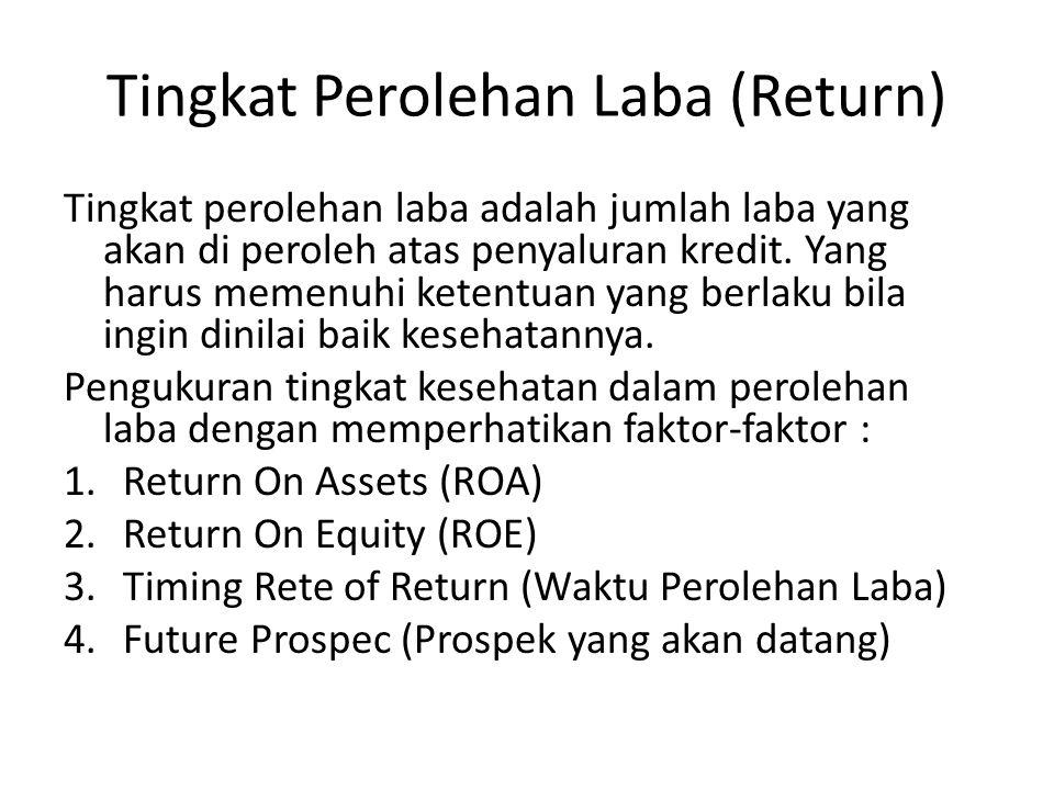 Tingkat Perolehan Laba (Return)