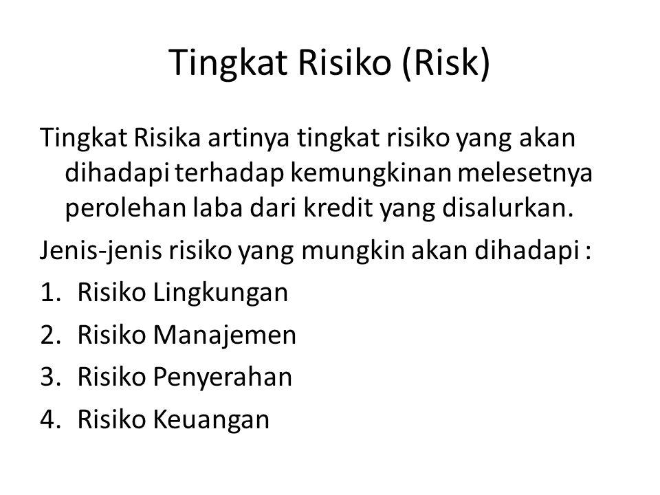 Tingkat Risiko (Risk)
