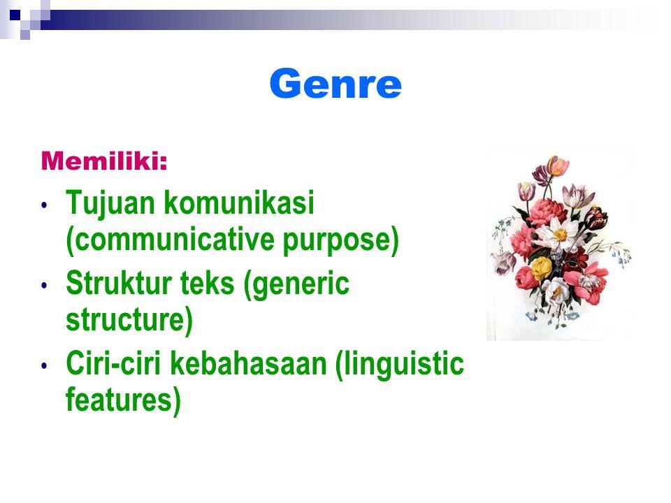 Genre Tujuan komunikasi (communicative purpose)