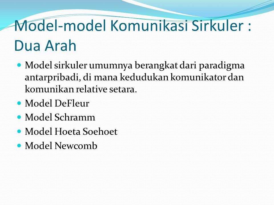 Model-model Komunikasi Sirkuler : Dua Arah
