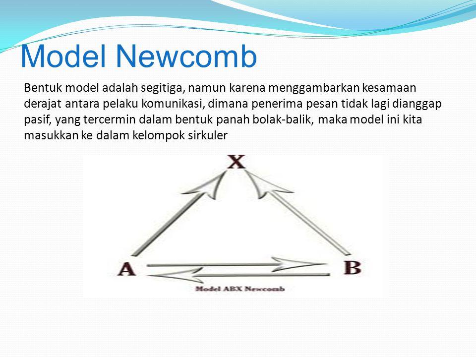 Model Newcomb