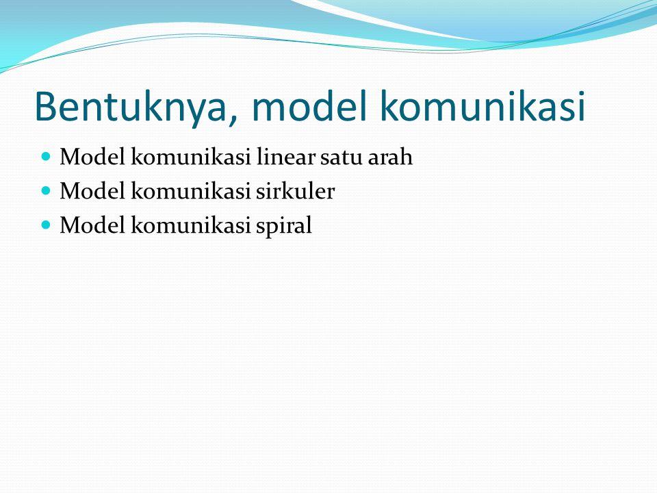 Bentuknya, model komunikasi