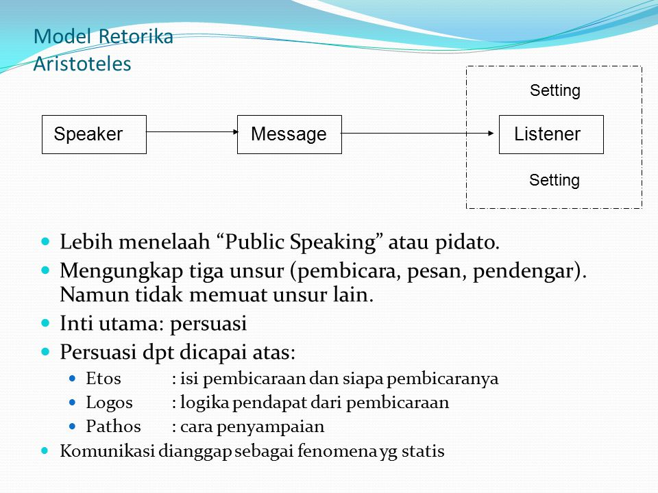 Model Retorika Aristoteles