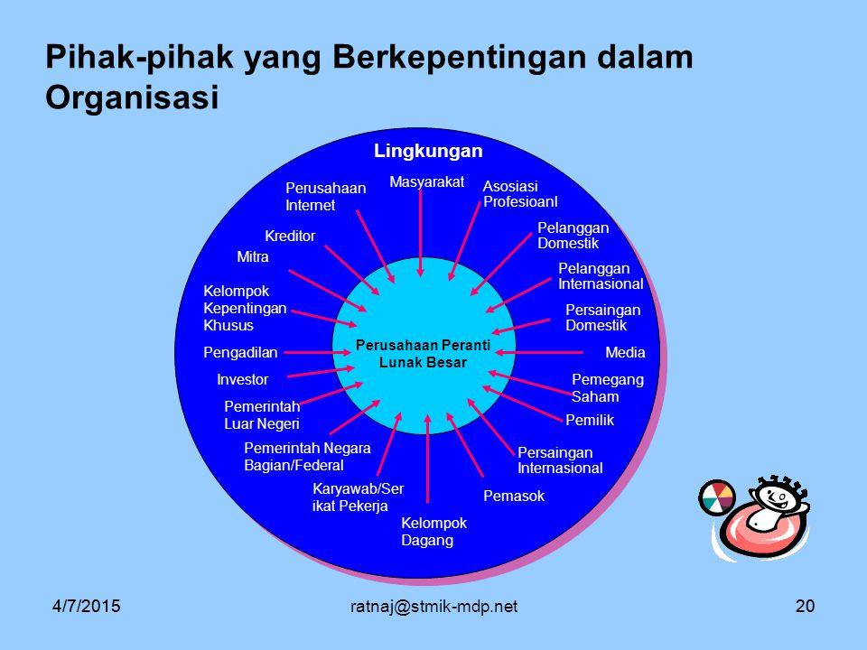 Pihak-pihak yang Berkepentingan dalam Organisasi