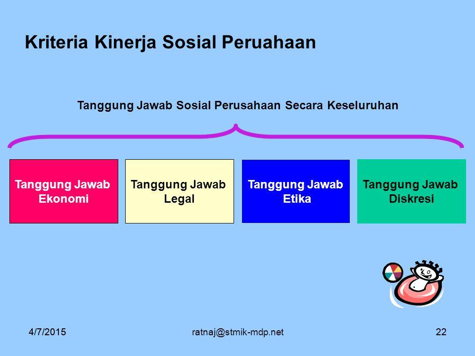 Kriteria Kinerja Sosial Peruahaan