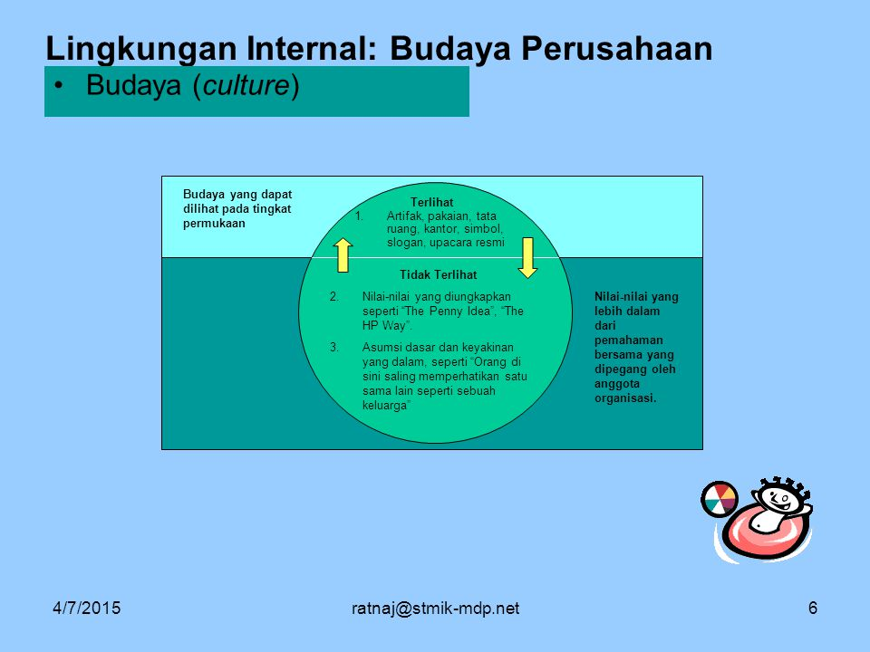 Lingkungan Internal: Budaya Perusahaan