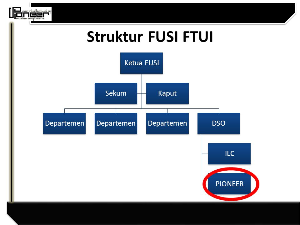 Struktur FUSI FTUI Ketua FUSI Departemen DSO ILC PIONEER Sekum Kaput