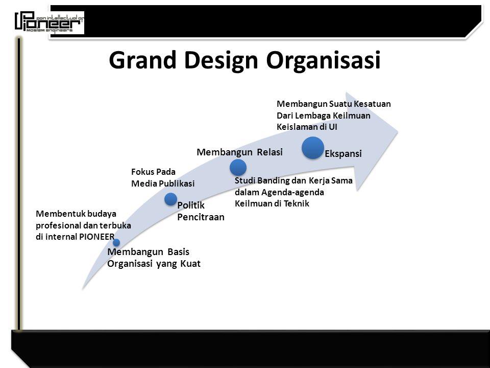 Grand Design Organisasi