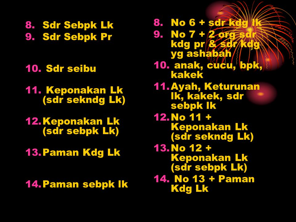 No 6 + sdr kdg lk No 7 + 2 org sdr kdg pr & sdr kdg yg ashabah. anak, cucu, bpk, kakek. Ayah, Keturunan lk, kakek, sdr sebpk lk.