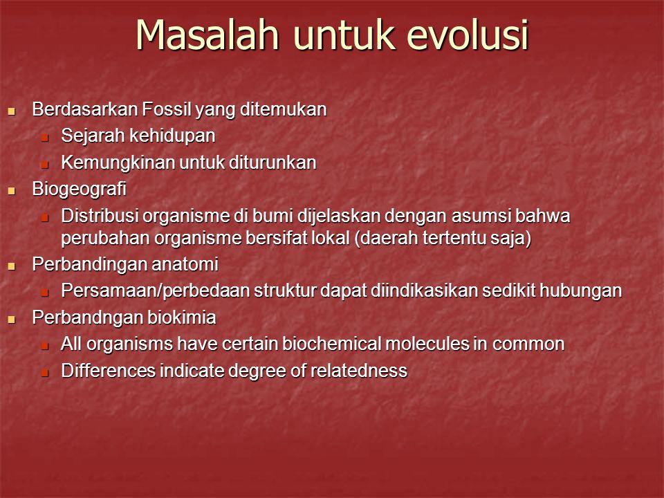 Masalah untuk evolusi Berdasarkan Fossil yang ditemukan