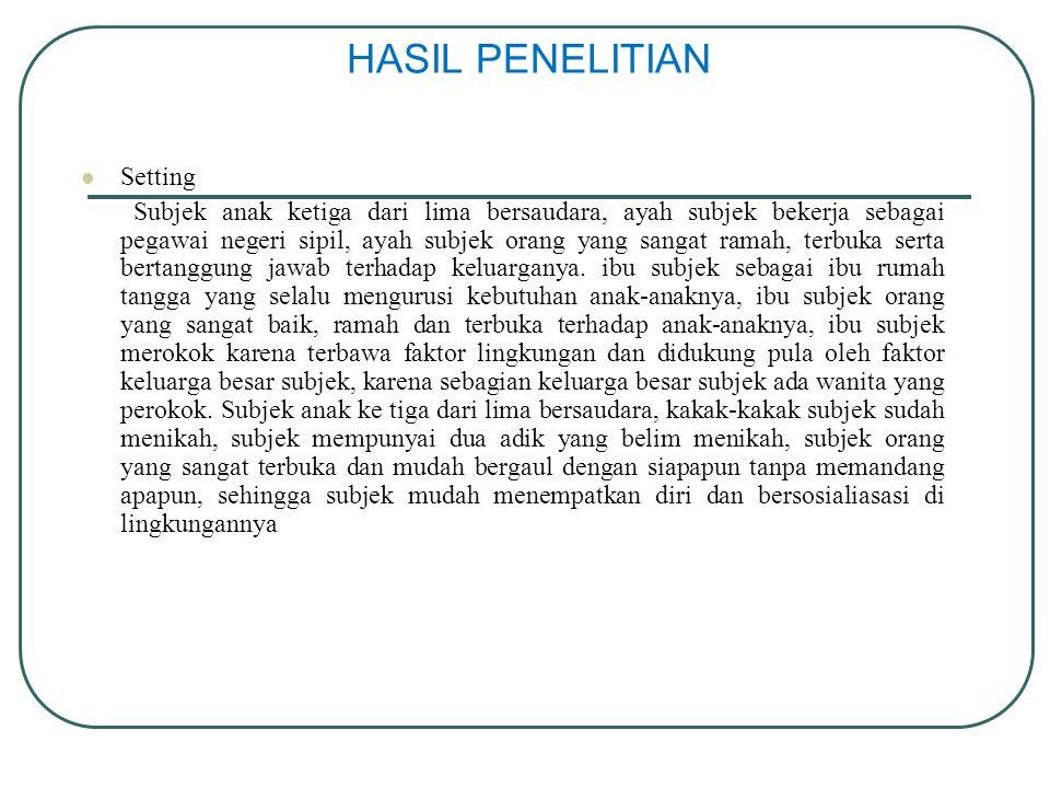 HASIL PENELITIAN Setting