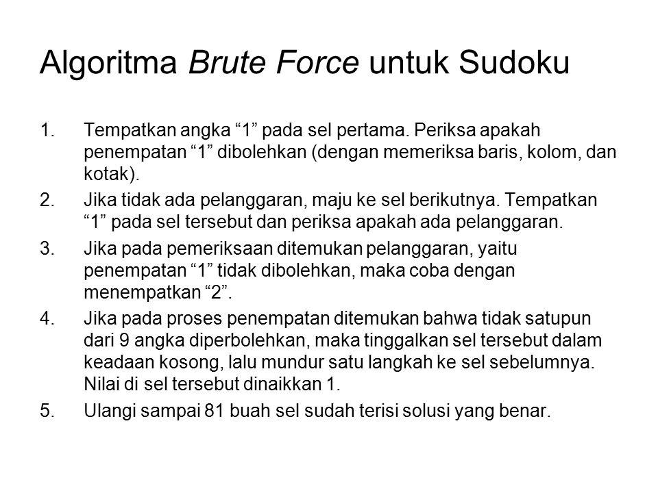 Algoritma Brute Force untuk Sudoku