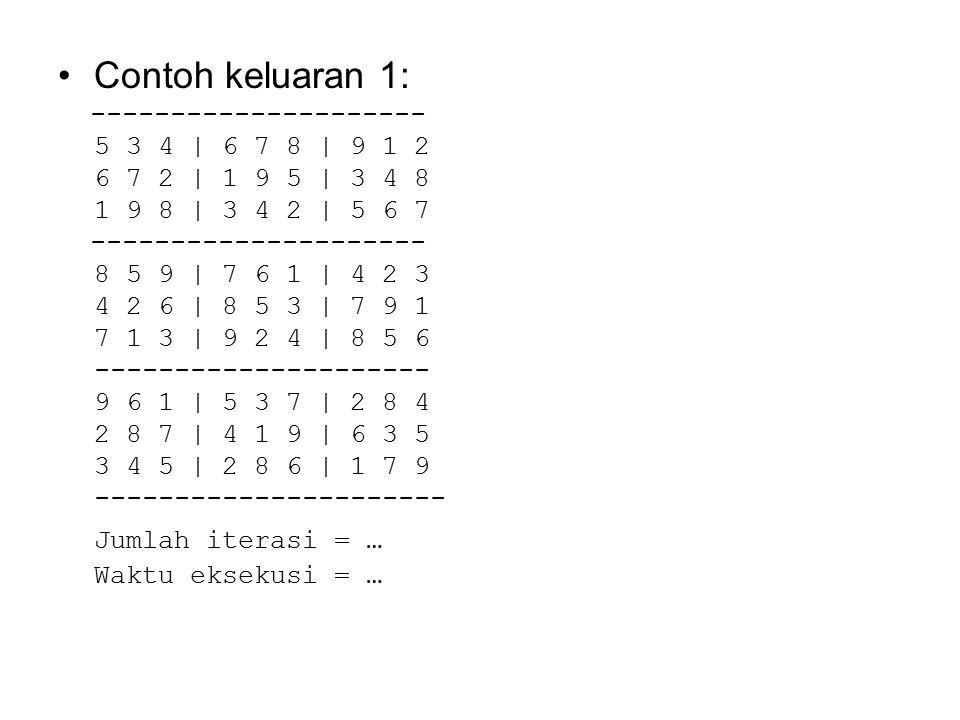 Contoh keluaran 1: Jumlah iterasi = … ---------------------