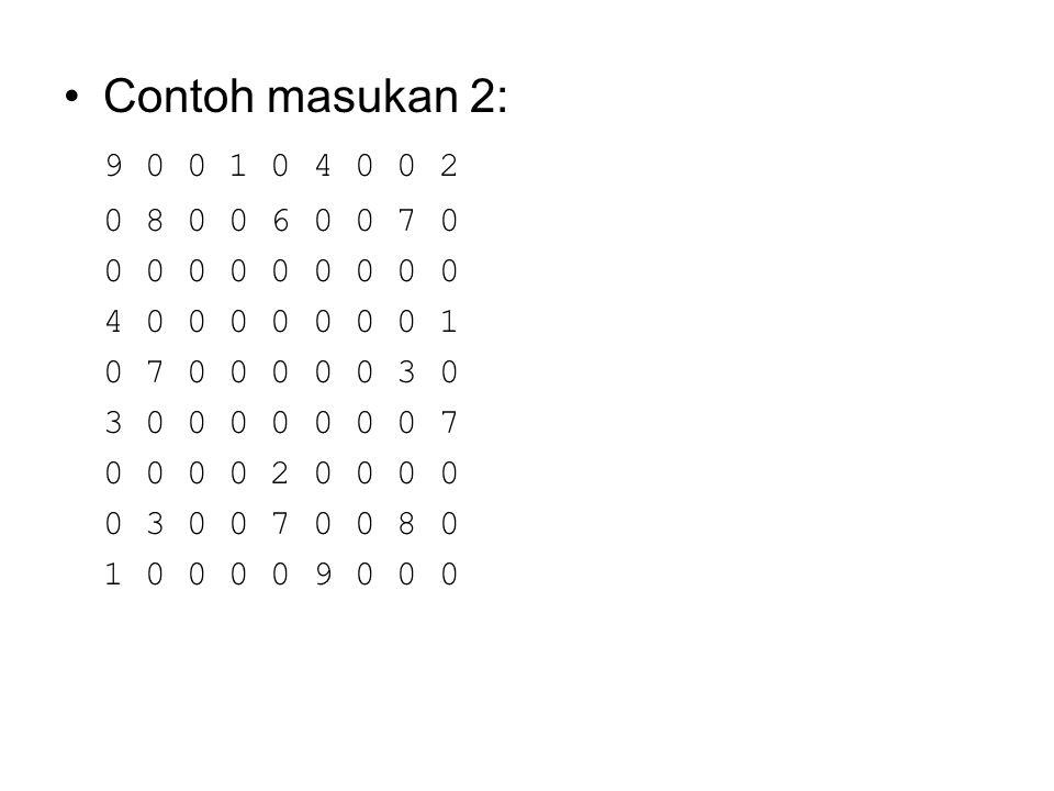 Contoh masukan 2: 9 0 0 1 0 4 0 0 2. 0 8 0 0 6 0 0 7 0. 0 0 0 0 0 0 0 0 0. 4 0 0 0 0 0 0 0 1. 0 7 0 0 0 0 0 3 0.