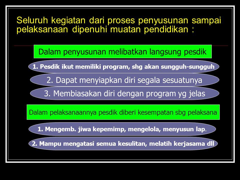 2. Mampu mengatasi semua kesulitan, melatih kerjasama dll